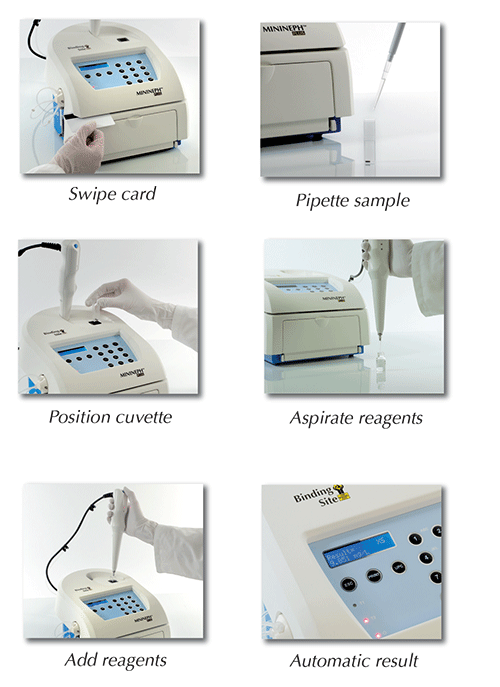 Minineph Plus, binding site, minineph analyser,Nephelometry Analyzer